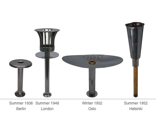 The Evolution of Olympic Torch