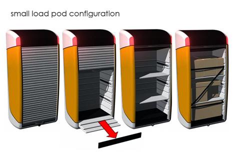 innovative compact design