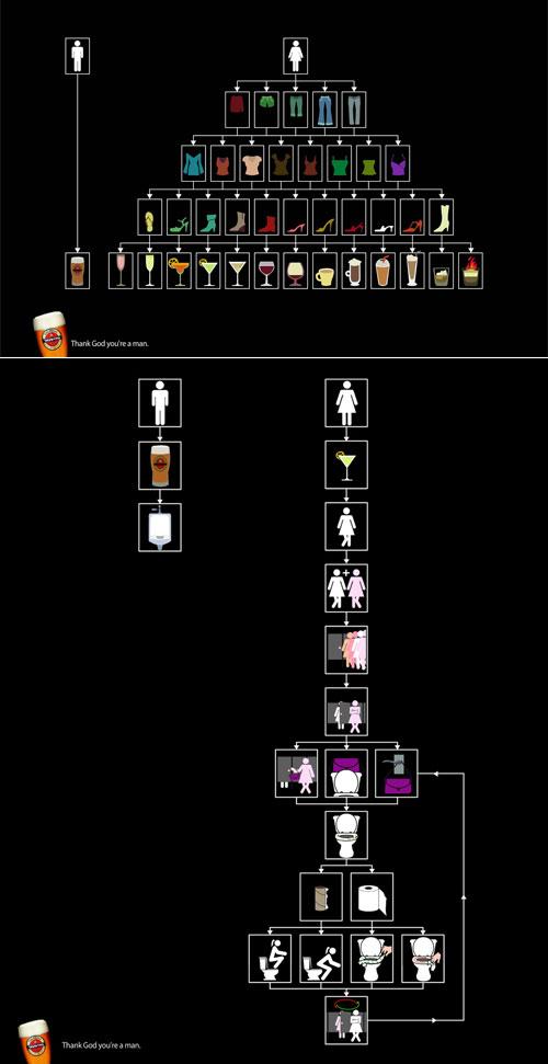 20 creative and Humorous Beer Advertisement