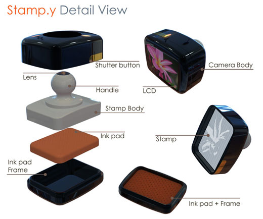 Stamp your Photo, Stampy Digital Camera