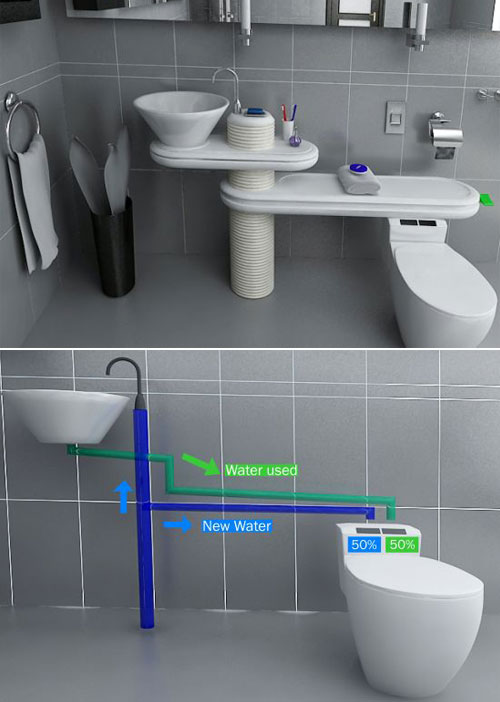 13 innovative water saving concept and product designs for Eco bathroom ideas