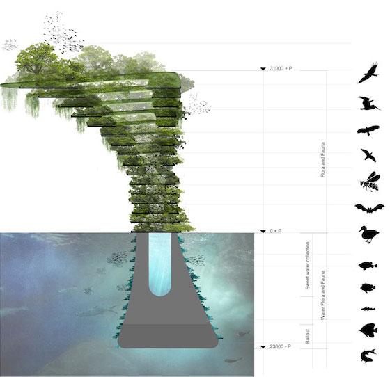 Floating Sea Tree: Bring Back Healthy Enviroment