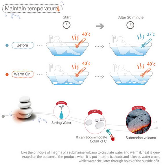 Warm On pebbles - Keep your Tub Warm without Extra Water Consumption