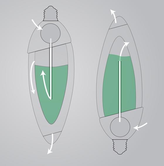 AlgaeBulb: a Green Power Light Bulb by Gyula Bodonyi
