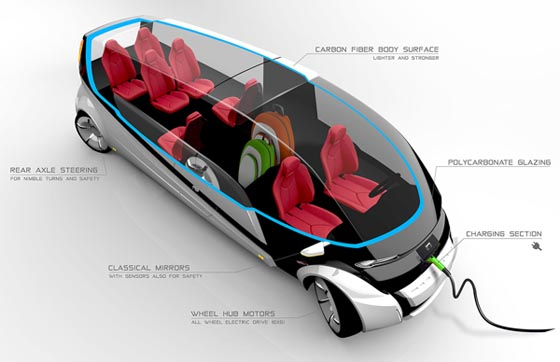 Split&Go: Innovative Automobile Concept by Kenan Haliloglu