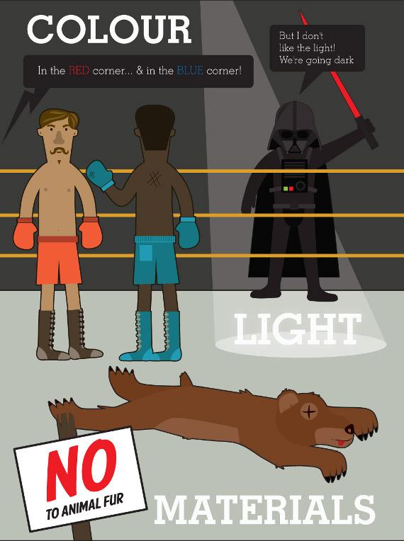 Inspiring Infographic of