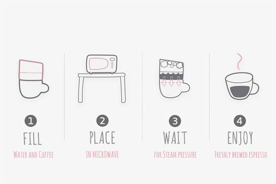 Piamo: Your Espresso Maker for the Microwave