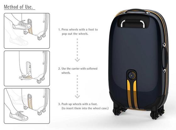 Balance Wheel Carrier: Five Wheels Suitcase