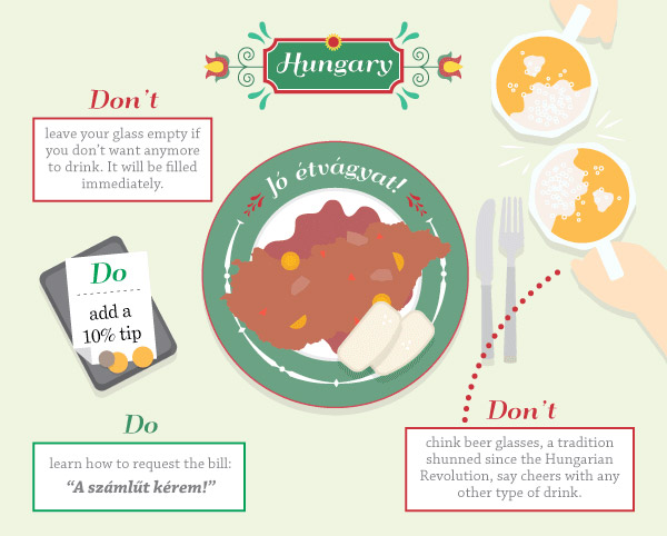 Dining Etiquette Around The World 2