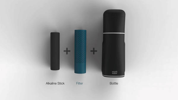 Worth Water: Smart Filters Provides Us With Different Types of Drinkable Water
