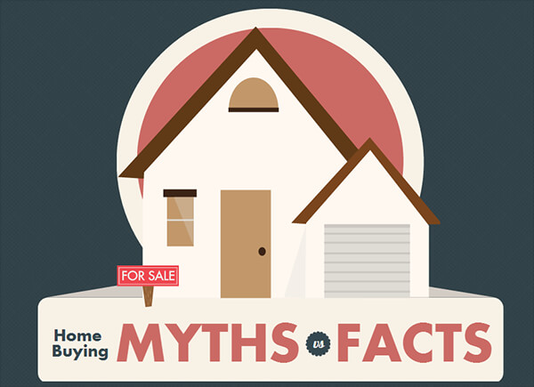Myths about cheap homes that are false