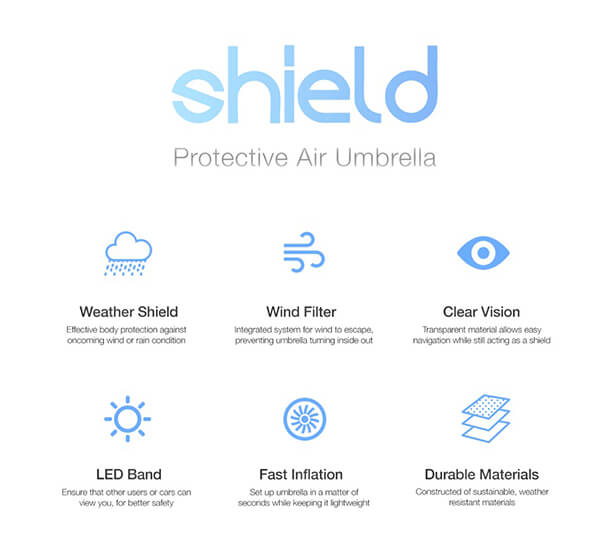Air Shield: No More Fight With Wind and Rain
