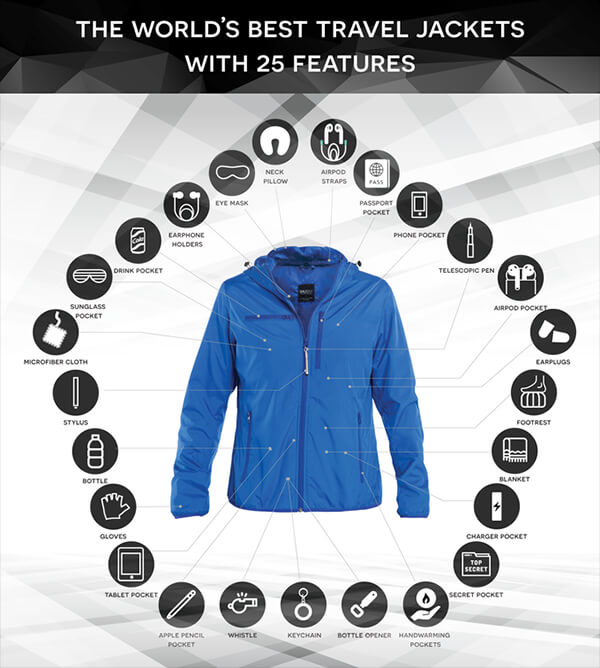Coolest TRAVEL JACKET with 25 Features