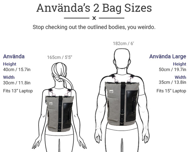 Använda: No Unnecessary Fanciness, Just a Great Simple Bag